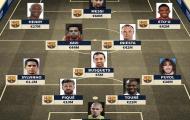 Nhìn lại đội hình Barca 2008/09 khiến Man Utd nhận trái đắng