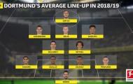 Với bộ 3 tân binh, Dortmund sẽ đáng sợ đến thế nào trong mùa tới?