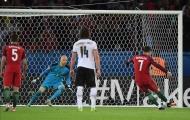 Cristiano Ronaldo: Chuyên giá đá phạt… hỏng