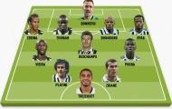 Đội hình người Pháp từng chơi cho Juventus