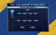 ĐHTB vòng bảng AFC Cup 2017: Hà Nội FC góp Văn Quyết, Hùng Dũng