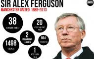 Mark Hughes - gã tự kỷ cứu cả sự nghiệp của Sir Alex Ferguson