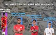 Giải Malaysia hấp dẫn với các ngoại binh như Văn Quyết như thế nào?