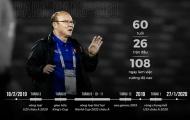 Báo Hàn Quốc gọi ông Park Hang-seo là HLV bận nhất thế giới