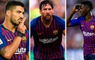 Cập nhật tình hình chấn thương của Messi