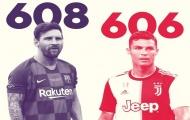 SỐC! Thi đấu ít hơn 119 trận, Messi vẫn xô đổ kỷ lục của Ronaldo