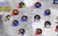 'Dream team' Đông Nam Á ở Asian Cup 2019: 4 Việt Nam, 5 Thái Lan