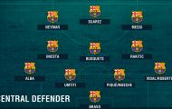 Đội hình Barca sẽ ra sao với Umtiti?