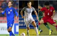 Làm thế nào để BTC đưa Myanmar, Philippines vào ĐHTB AFF Cup?