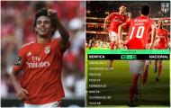 Man Utd chú ý! Mục tiêu 105 triệu bảng vừa giúp đội nhà thắng 10-0
