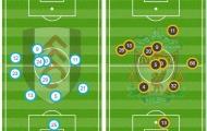 Liverpool thảnh thơi vì tiền đạo Fulham đá ở... vòng tròn giữa sân