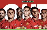 6 trường hợp có thể ra đi của Man Utd: Đại phẫu hàng thủ!