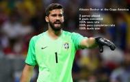 'Tôi không nhìn nhận mình như là người hùng của Brazil'