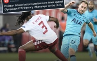 Choáng! Nhạc trưởng Tottenham để lại thống kê 'kinh dị'