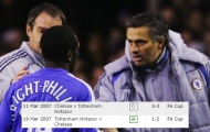 'Mourinho bảo Chelsea hòa 3-3 với Tottenham và kết liễu họ 2-1 tại White Hart Lane'