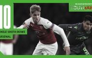 10 tài năng trẻ hàng đầu của Premier League hiện tại: Sao MU ở đâu, số 1 có xứng đáng?
