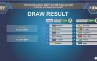 Xác định 6 cặp đấu vòng loại thứ nhất World Cup 2022 khu vực châu Á