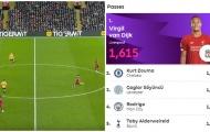 Liverpool có một 'Jorginho' ở hàng phòng ngự
