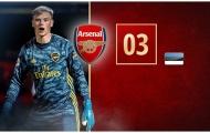 Arsenal 10 năm sau: 'Tiểu Bergkamp' 30 tuổi, ai là người bắt chính?