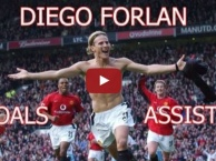 Tất cả bàn thắng và kiến tạo của Diego Forlan cho Man United