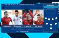 Đội hình ra sân - Việt Nam vs Lào (19h30 ngày 8.11 - AFF Cup 2018)