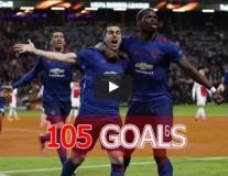 Tất cả các bàn thắng của Manchester United mùa 2016/17