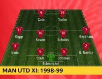 Man Utd 1998/99 và Arsenal 2003/04, đội hình nào mạnh mẽ hơn?