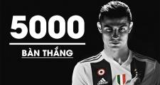 Ronaldo và đế chế 5000 bàn thắng