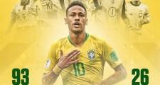 Kiến tạo giúp Brazil thắng Argentina, Neymar vượt mặt huyền thoại Pele