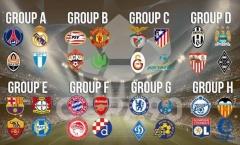 Lịch thi đấu và kết quả vòng bảng Champions League mùa giải 2015/2016