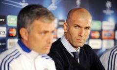 Mourinho thất thế trước Zidane trong cuộc bình chọn của fan Real