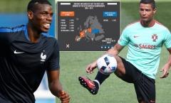 Căng thẳng cuộc chiến thương hiệu EURO 2016 (Phần 2)