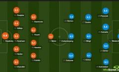 Cập nhật tỉ số: Eintracht Frankfurt 2-1 Borussia Dortmund (KT)