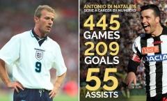 Vào ngày này |13.10| Di Natale và ngày buồn của tuyển Anh