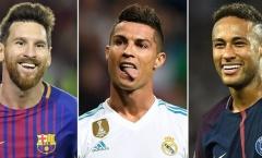 9 cầu thủ hưởng lương cao nhất thế giới: Ronaldo 'hít khói' Messi, Neymar