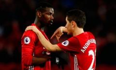 Klopp thừa nhận 'sợ' Man Utd sau trận hòa thất vọng