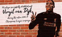 Thất kinh với 12 thống kê Liverpool tạo ra ở Champions League 2019
