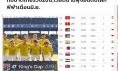 Báo Thái Lan: Voi chiến tụt 2 bậc FIFA và kém ĐT Việt Nam đến 20 bậc