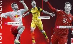 Những ứng cử viên hàng đầu cho danh hiệu vua phá lưới Bundesliga 2019/2020 (P1)