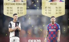 Ronaldo, Messi so kè chỉ số trong game FIFA ra sao 10 năm qua?
