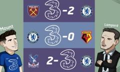 Cười vỡ bụng với loạt ảnh chế Vòng 34 Premier League