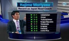Tuyển Nhật Bản - sự đáng sợ của đội bóng đá kiểu Mourinho