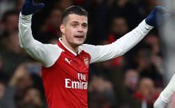 Những cầu thủ hưởng lương cao nhất tại Arsenal dưới thời Emery