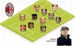 10 đội hình vĩ đại nhất lịch sử do CĐV bình chọn: Không Liverpool lẫn Man United