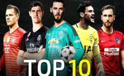 10 thủ thành có thu nhập cao nhất thế giới: Stegen, Alisson 'top dưới'