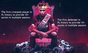 Phải 3 'bom tấn' Man Utd mới bằng sao trẻ Liverpool