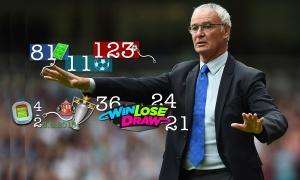 Tất cả những con số của Ranieri tại Leicester