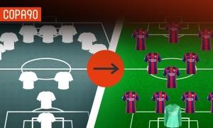 Sự tiến hóa của chiến thuật trong bóng đá