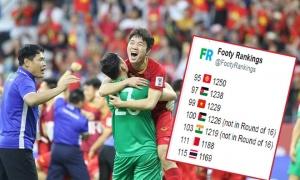 ĐT Việt Nam được FIFA 'tặng quà' sau tấm vé vào Tứ kết Asian Cup