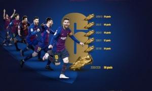Lionel Messi giành Chiếc giày vàng thứ 6